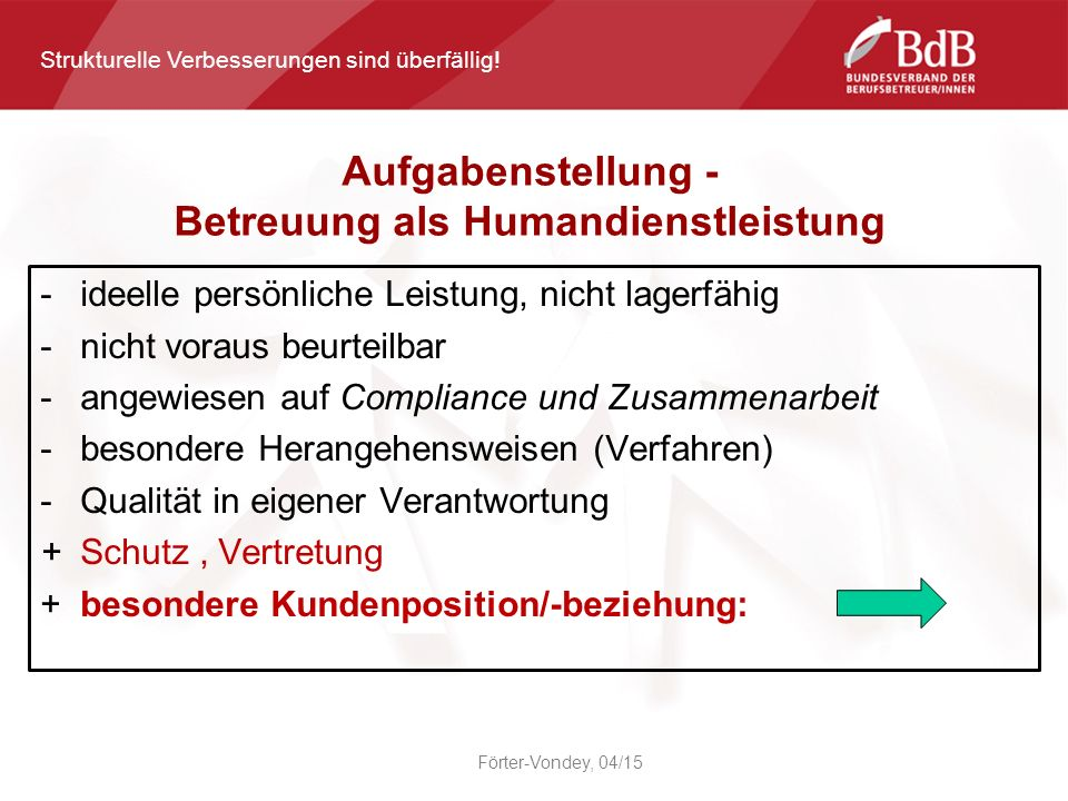 Förter-Vondey, 03/14 4. Strukturelle Verbesserungen Strukturelle Verbesserungen sind überfällig!
