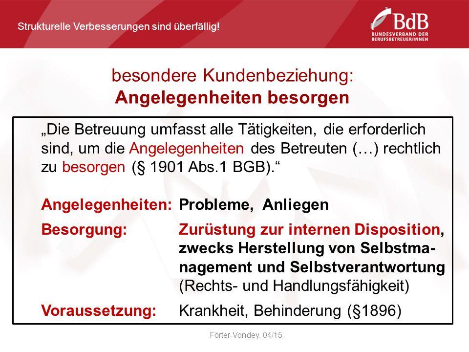 Roder, 03/14 Erkenntnis- und Urteilsfähigkeit Handlungs- und Regelungskompetenz Wahrnehmungs- und Austauschfähigkeit Störung in der internen Disposition Selbstmanagement und Selbstverantwortung.