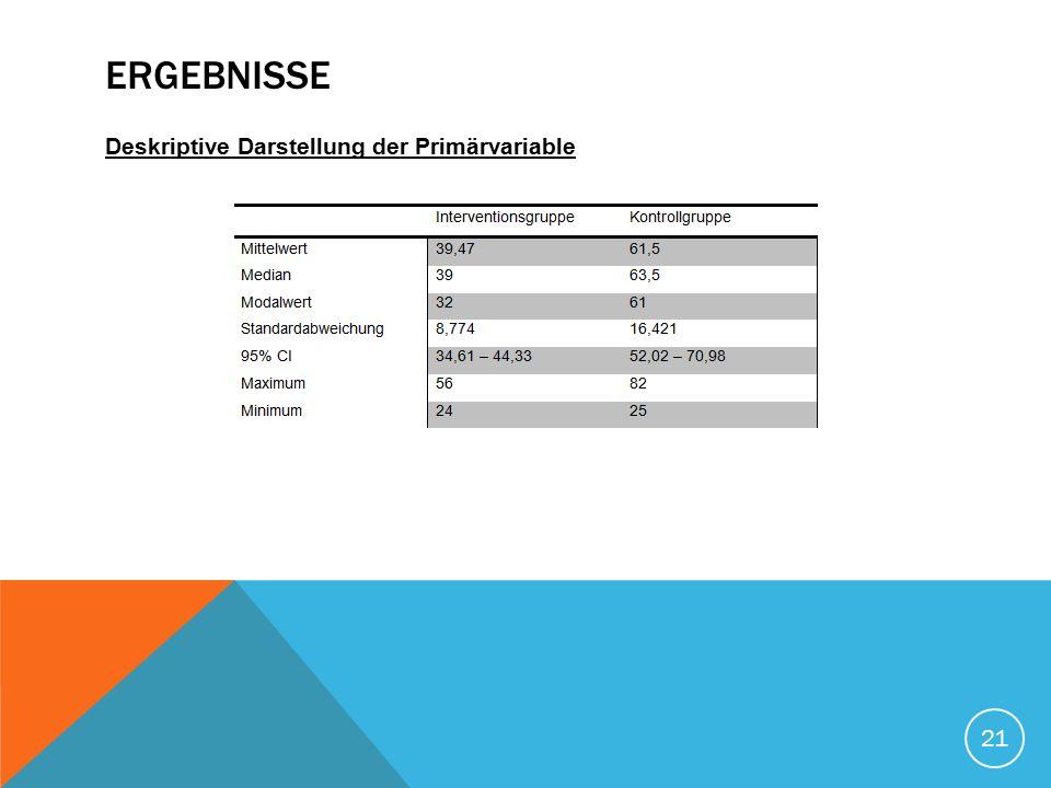 ERGEBNISSE Deskriptive Darstellung der Primärvariable 21