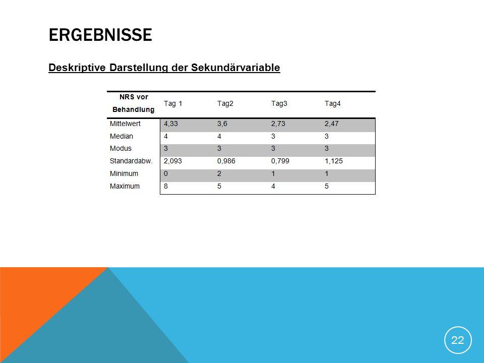 ERGEBNISSE Deskriptive Darstellung der Sekundärvariable 22
