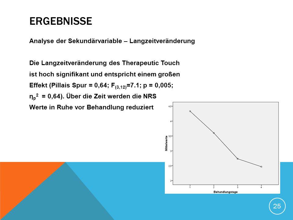 ERGEBNISSE Analyse der Sekundärvariable – Langzeitveränderung Die Langzeitveränderung des Therapeutic Touch ist hoch signifikant und entspricht einem