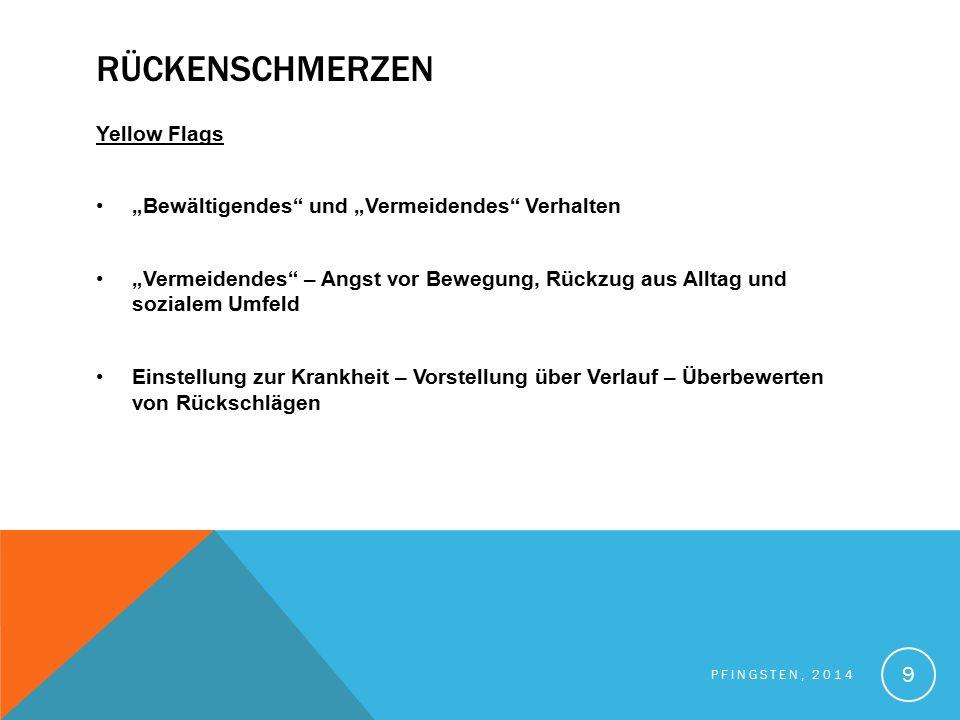 LITERATUR Haupt W.F.; Jochheim K.A.; Remschmidt H.