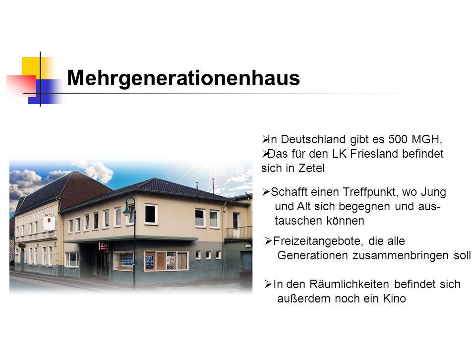 """EU-Förderung Das Dach der """"Alten Schule Marschstraße (Bild unten) wurde von der EU finanziell gefördert, da es sich um eine Entwicklung des typischen Landschaftsbildes handelt."""