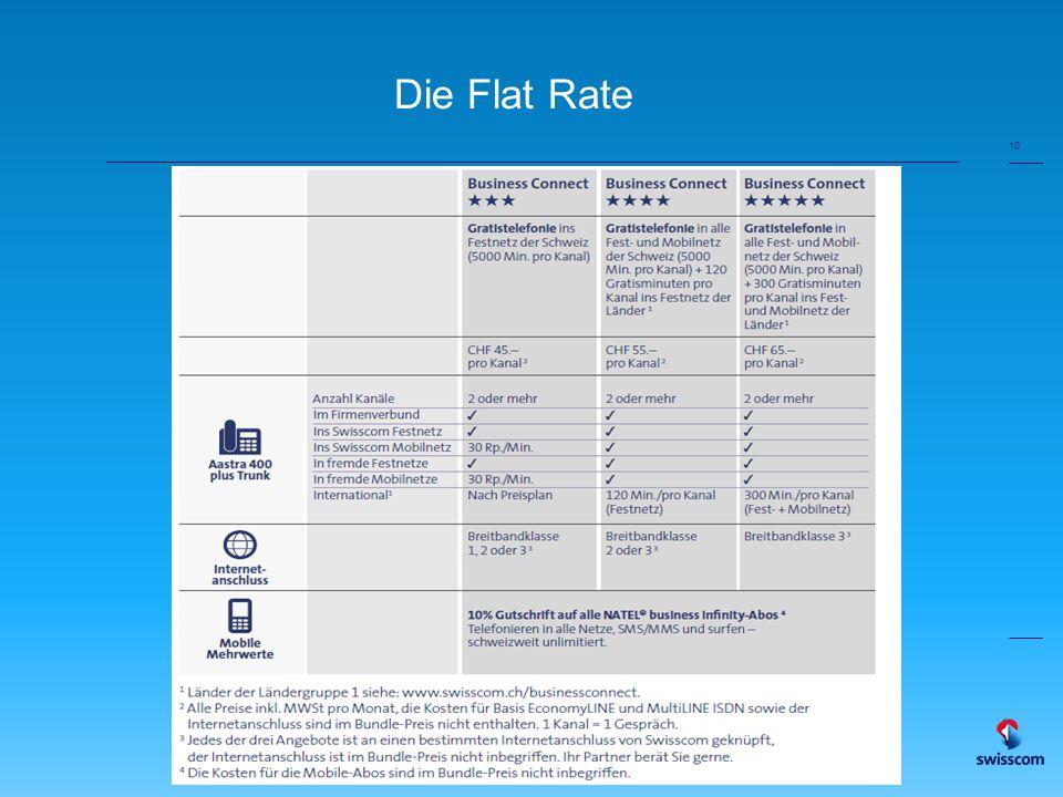 10 Die Flat Rate