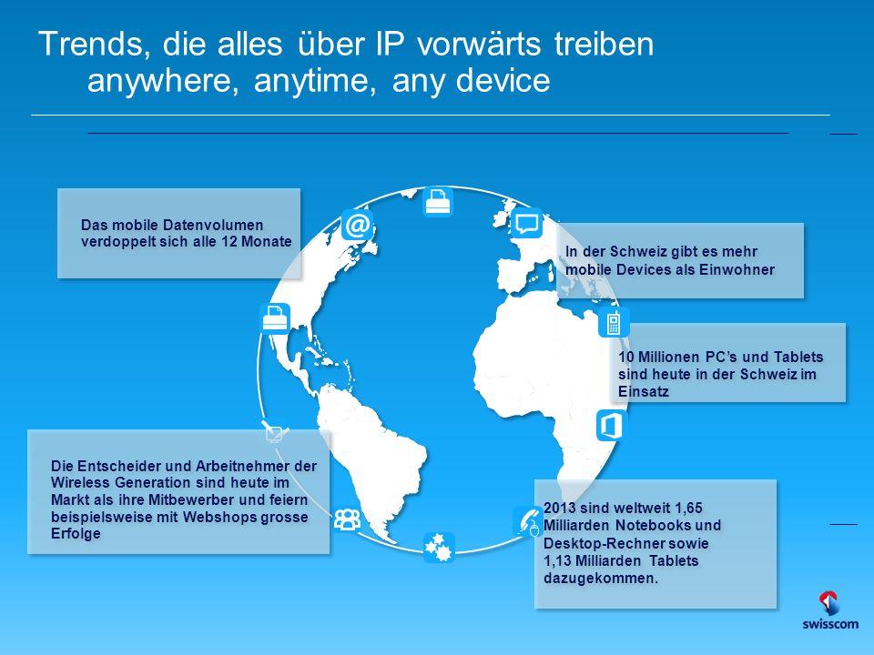 Trends, die alles über IP vorwärts treiben anywhere, anytime, any device In der Schweiz gibt es mehr mobile Devices als Einwohner 10 Millionen PC's und Tablets sind heute in der Schweiz im Einsatz 2013 sind weltweit 1,65 Milliarden Notebooks und Desktop-Rechner sowie 1,13 Milliarden Tablets dazugekommen.