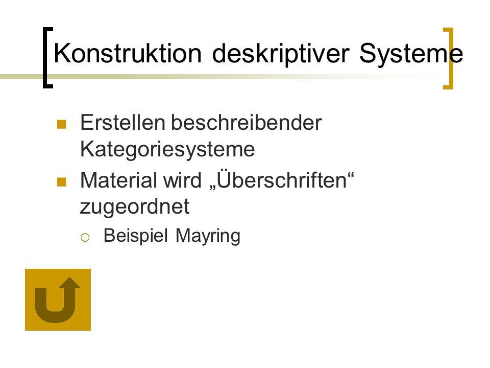 """Erstellen beschreibender Kategoriesysteme Material wird """"Überschriften zugeordnet  Beispiel Mayring Konstruktion deskriptiver Systeme"""
