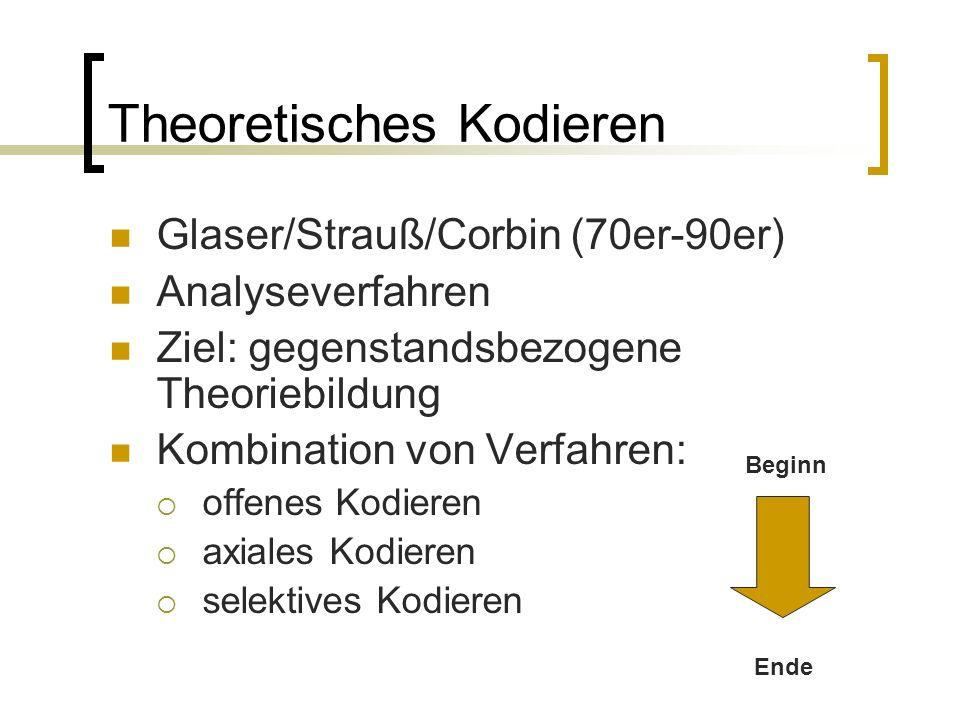 Theoretisches Kodieren Glaser/Strauß/Corbin (70er-90er) Analyseverfahren Ziel: gegenstandsbezogene Theoriebildung Kombination von Verfahren:  offenes Kodieren  axiales Kodieren  selektives Kodieren Beginn Ende