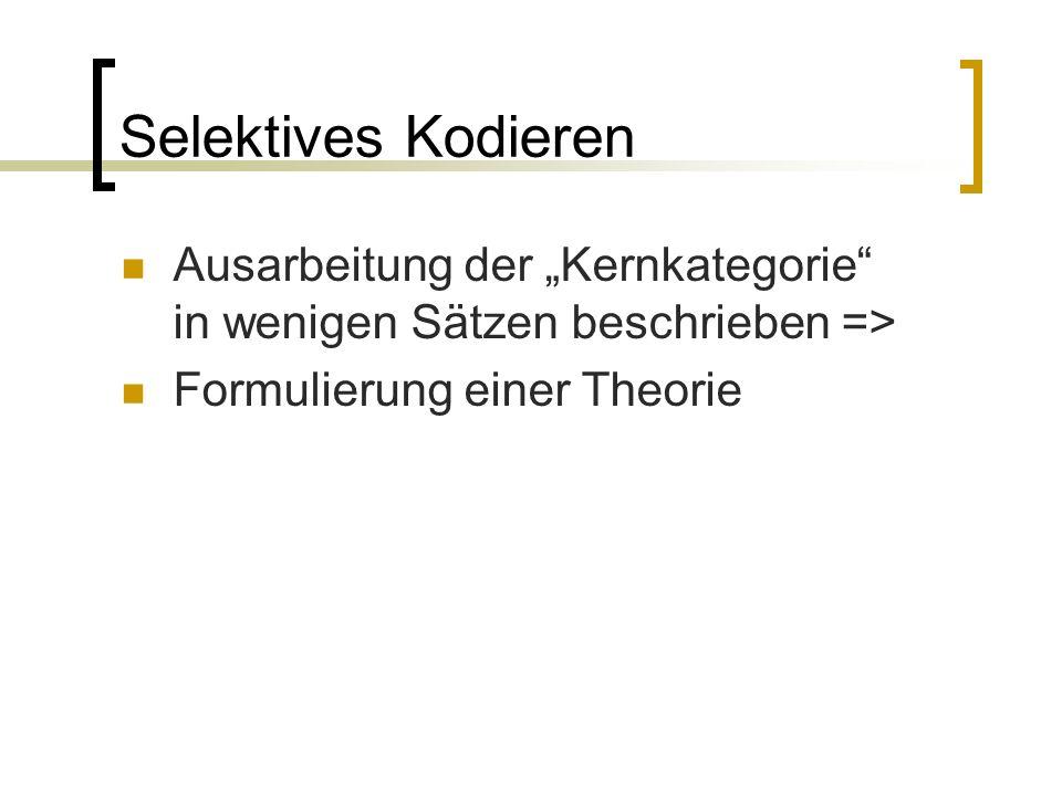 """Selektives Kodieren Ausarbeitung der """"Kernkategorie in wenigen Sätzen beschrieben => Formulierung einer Theorie"""