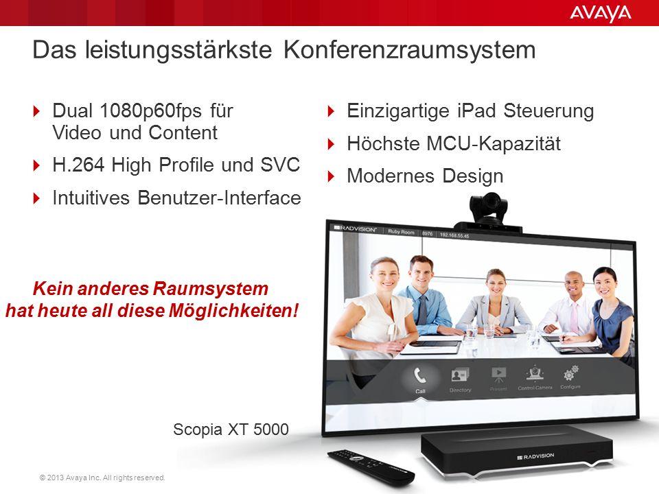 © 2013 Avaya Inc. All rights reserved. 10  Dual 1080p60fps für Video und Content  H.264 High Profile und SVC  Intuitives Benutzer-Interface Das lei