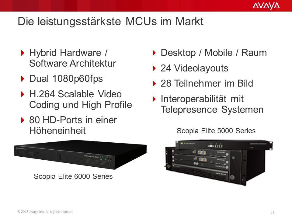 © 2013 Avaya Inc. All rights reserved. 14 Die leistungsstärkste MCUs im Markt  Hybrid Hardware / Software Architektur  Dual 1080p60fps  H.264 Scala