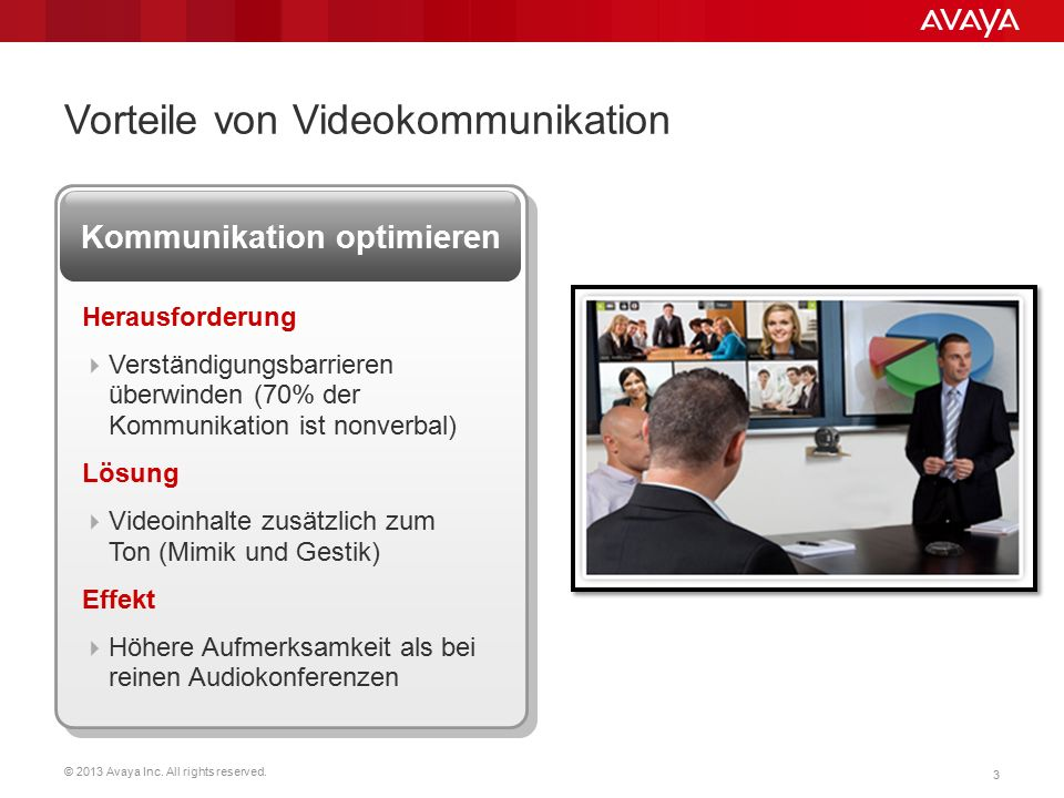 © 2013 Avaya Inc. All rights reserved. 3 Vorteile von Videokommunikation Kommunikation optimieren Herausforderung  Verständigungsbarrieren überwinden