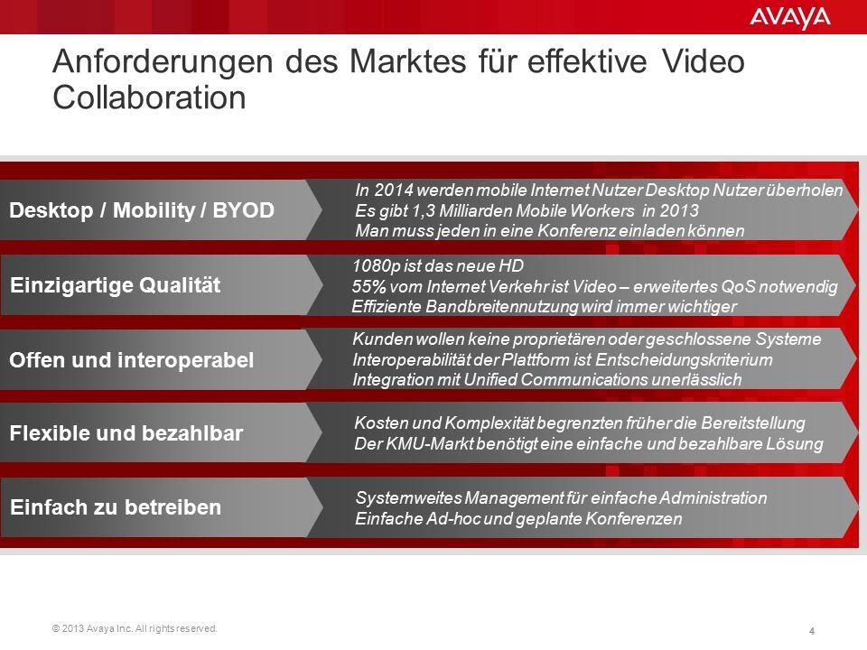 © 2013 Avaya Inc. All rights reserved. 44 Anforderungen des Marktes für effektive Video Collaboration In 2014 werden mobile Internet Nutzer Desktop Nu