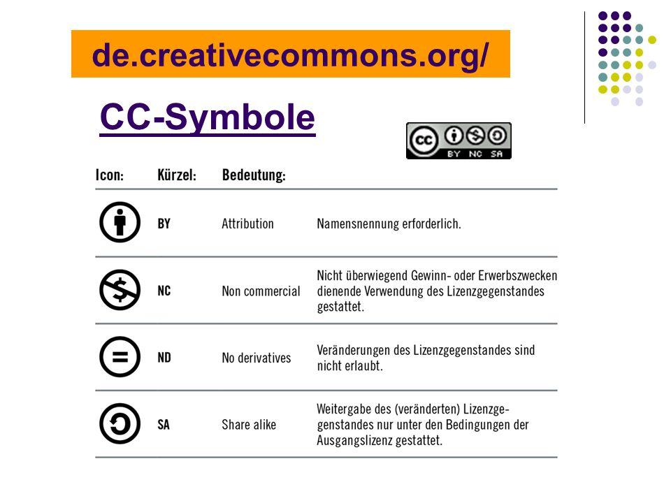 CC-Symbole de.creativecommons.org/