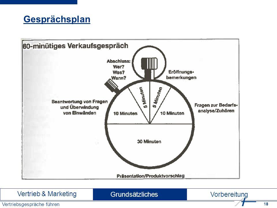 18 Vertriebsgespräche führen Gesprächsplan Vertrieb & Marketing Vorbereitung Grundsätzliches
