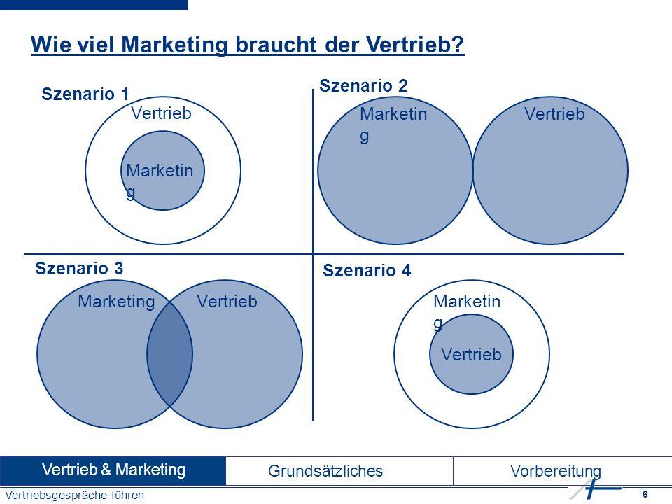 6 Vertriebsgespräche führen Wie viel Marketing braucht der Vertrieb.