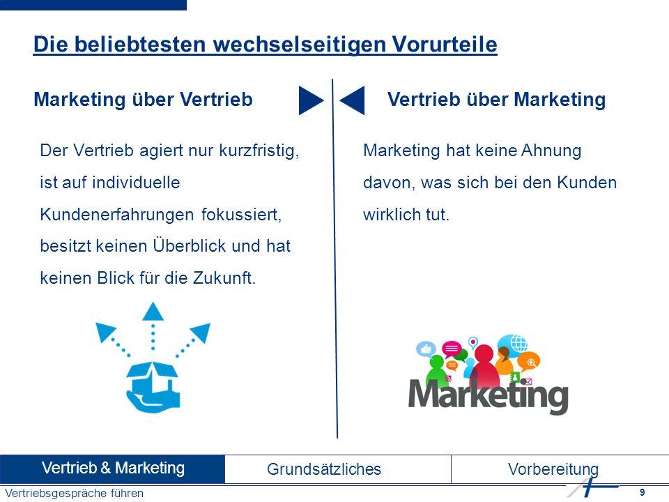 9 Vertriebsgespräche führen Marketing über Vertrieb Vertrieb über Marketing Marketing hat keine Ahnung davon, was sich bei den Kunden wirklich tut.
