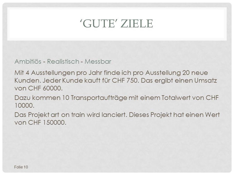 'GUTE' ZIELE Ambitiös - Realistisch - Messbar Mit 4 Ausstellungen pro Jahr finde ich pro Ausstellung 20 neue Kunden.