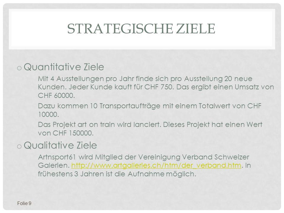 STRATEGISCHE ZIELE o Quantitative Ziele Mit 4 Ausstellungen pro Jahr finde sich pro Ausstellung 20 neue Kunden.