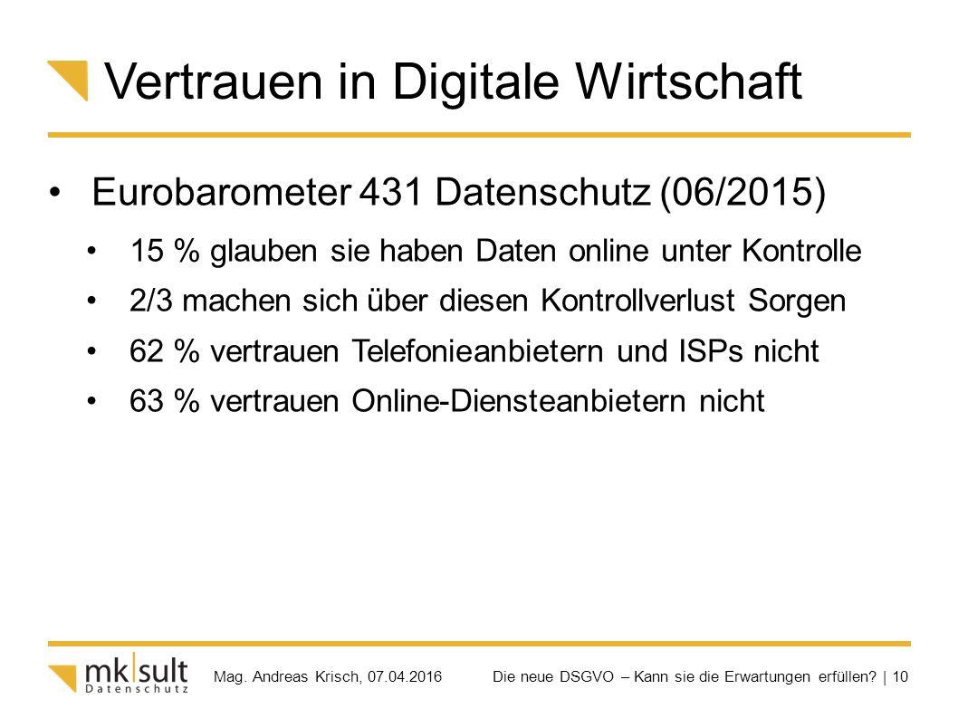 Die neue DSGVO – Kann sie die Erwartungen erfüllen? | 10 Mag. Andreas Krisch, 07.04.2016 Vertrauen in Digitale Wirtschaft Eurobarometer 431 Datenschut