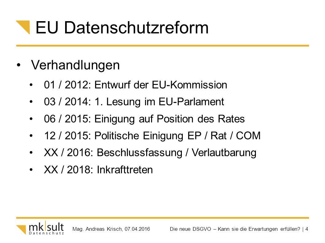 Die neue DSGVO – Kann sie die Erwartungen erfüllen? | 4 Mag. Andreas Krisch, 07.04.2016 EU Datenschutzreform Verhandlungen 01 / 2012: Entwurf der EU-K