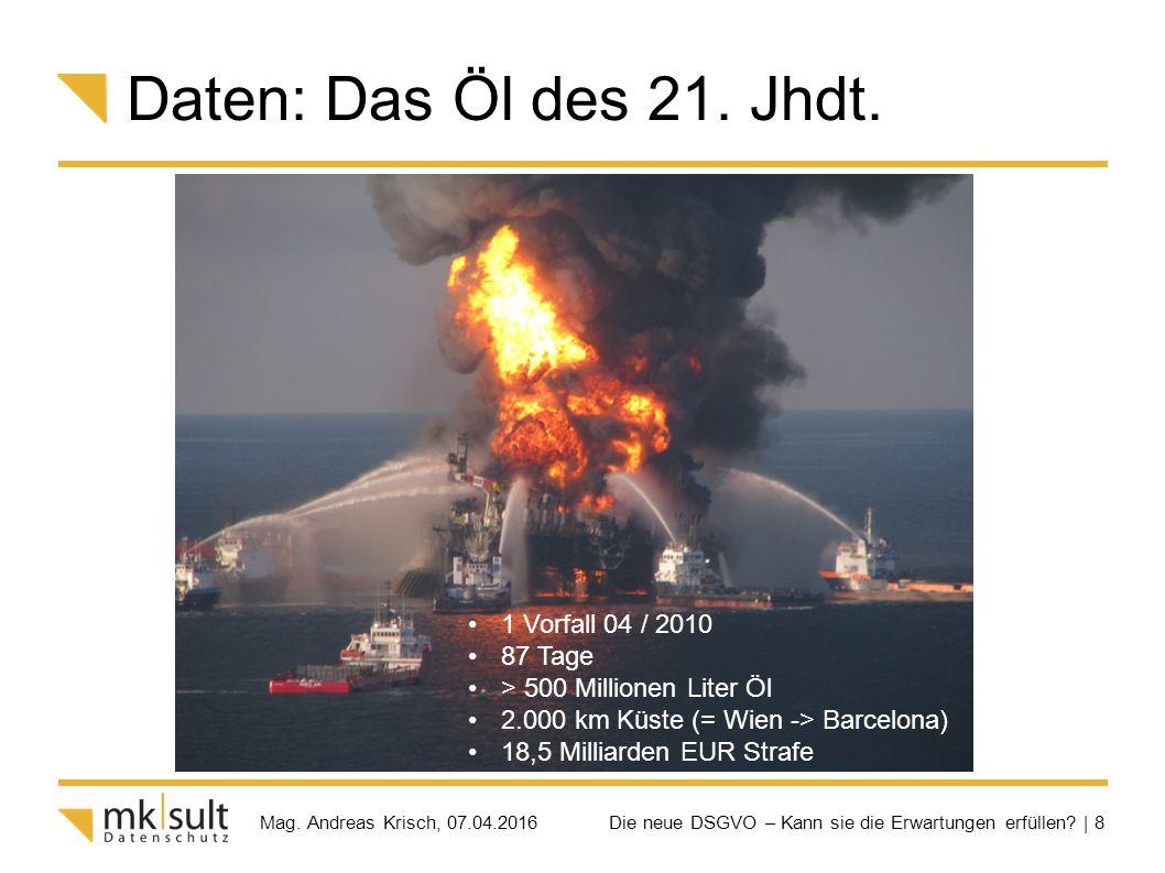 Die neue DSGVO – Kann sie die Erwartungen erfüllen? | 8 Mag. Andreas Krisch, 07.04.2016 Daten: Das Öl des 21. Jhdt. 1 Vorfall 04 / 2010 87 Tage > 500