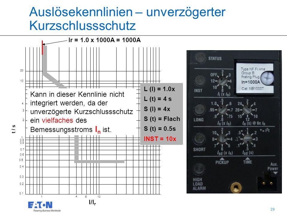 29 Auslösekennlinien – unverzögerter Kurzschlussschutz t / s 10 2 1 0.9 0.8 0.7 0.6 0.5 0.4 0.3 0.2 0.1 I/I r Ir = 1.0 x 1000A = 1000A 3 4 20 1106 L (I) = 1.0x L (t) = 4 s S (I) = 4x S (t) = Flach S (t) = 0.3s INST = Off L (I) = 1.0x L (t) = 4 s S (I) = 4x S (t) = Flach S (t) = 0.5s INST = Off L (I) = 1.0x L (t) = 4 s S (I) = 4x S (t) = Flach S (t) = 0.5s INST = 10x 4 Kann in dieser Kennlinie nicht integriert werden, da der unverzögerte Kurzschlussschutz ein vielfaches des Bemessungsstroms I n ist.