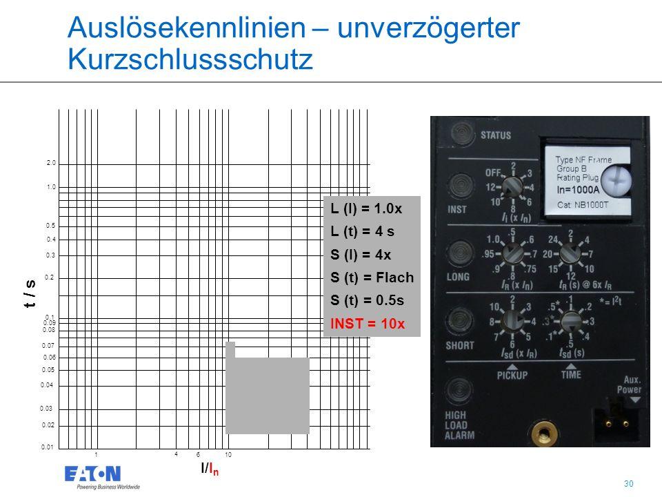 30 Auslösekennlinien – unverzögerter Kurzschlussschutz t / s 1.0 0.2 0.1 0.09 0.08 0.07 0.06 0.05 0.04 0.03 0.02 0.01 I/I n 0.3 0.4 2.0 1106 L (I) = 1.0x L (t) = 4 s S (I) = 4x S (t) = Flach S (t) = 0.5s INST = 10x 4 0.5