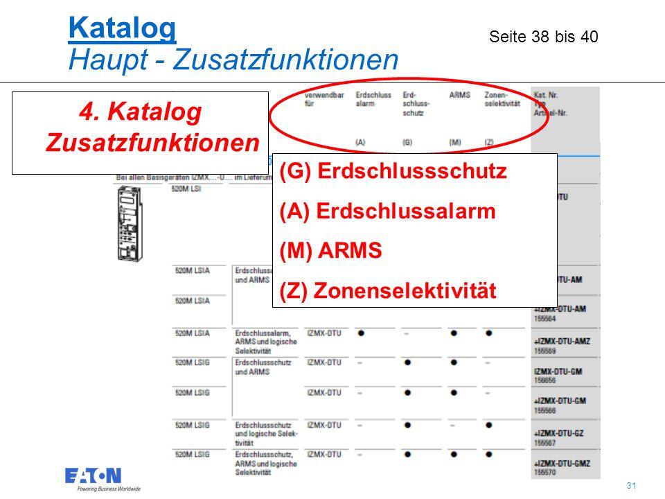 31 Katalog Haupt - Zusatzfunktionen (G) Erdschlussschutz (A) Erdschlussalarm (M) ARMS (Z) Zonenselektivität 4.