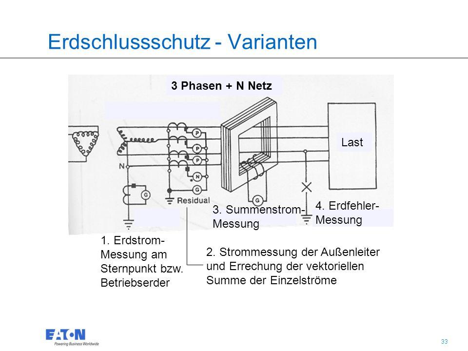 33 Erdschlussschutz - Varianten 1. Erdstrom- Messung am Sternpunkt bzw.