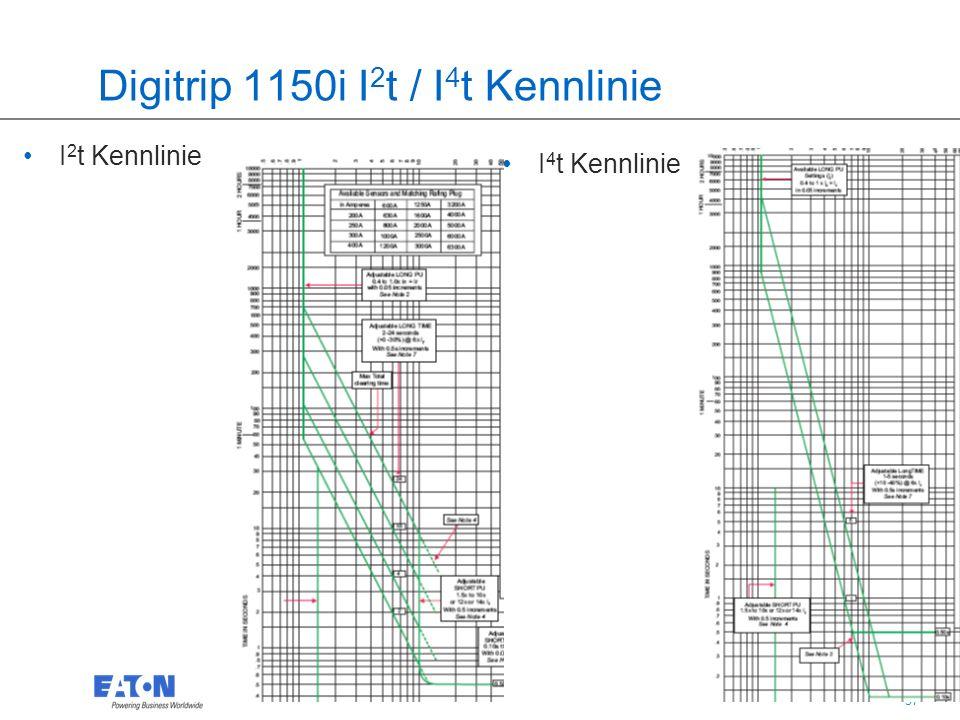 57 Digitrip 1150i I 2 t / I 4 t Kennlinie I 2 t Kennlinie I 4 t Kennlinie