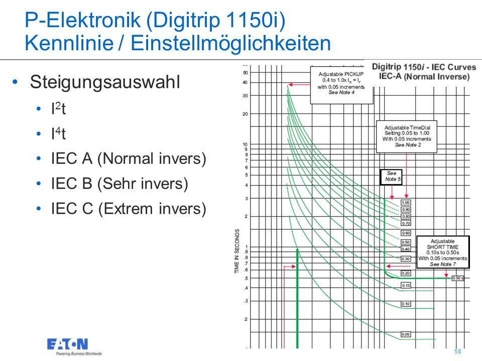 58 Steigungsauswahl I 2 t I 4 t IEC A (Normal invers) IEC B (Sehr invers) IEC C (Extrem invers) P-Elektronik (Digitrip 1150i) Kennlinie / Einstellmöglichkeiten