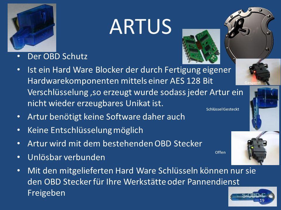 ARTUS Der OBD Schutz Ist ein Hard Ware Blocker der durch Fertigung eigener Hardwarekomponenten mittels einer AES 128 Bit Verschlüsselung,so erzeugt wurde sodass jeder Artur ein nicht wieder erzeugbares Unikat ist.