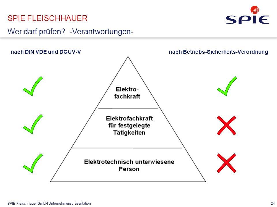 SPIE Fleischhauer GmbH Unternehmenspräsentation 24 SPIE FLEISCHHAUER Wer darf prüfen? -Verantwortungen- nach DIN VDE und DGUV-Vnach Betriebs-Sicherhei