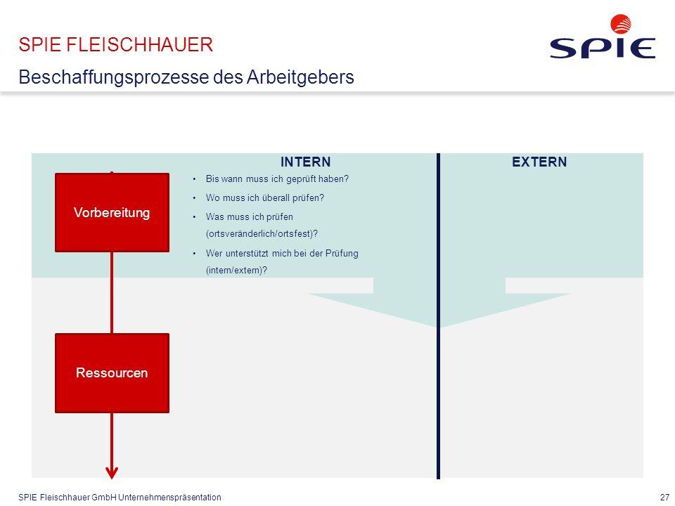 SPIE Fleischhauer GmbH Unternehmenspräsentation 27 SPIE FLEISCHHAUER Beschaffungsprozesse des Arbeitgebers Vorbereitung Bis wann muss ich geprüft habe