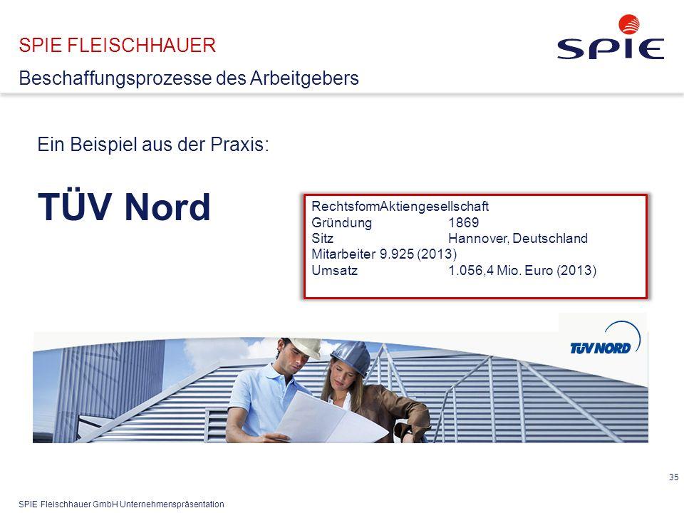 SPIE Fleischhauer GmbH Unternehmenspräsentation 35 SPIE FLEISCHHAUER Beschaffungsprozesse des Arbeitgebers Ein Beispiel aus der Praxis: TÜV Nord Recht