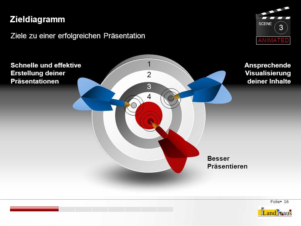 Folie  16 Zieldiagramm Ziele zu einer erfolgreichen Präsentation 1 2 3 4 Schnelle und effektive Erstellung deiner Präsentationen Ansprechende Visuali