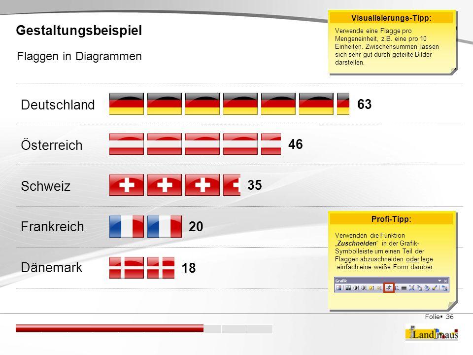 """Folie  36 SCENE 8 ANIMATED 63 46 35 20 Deutschland Österreich Schweiz Frankreich Dänemark 18 Profi-Tipp: Verwenden die Funktion """"Zuschneiden"""" in der"""