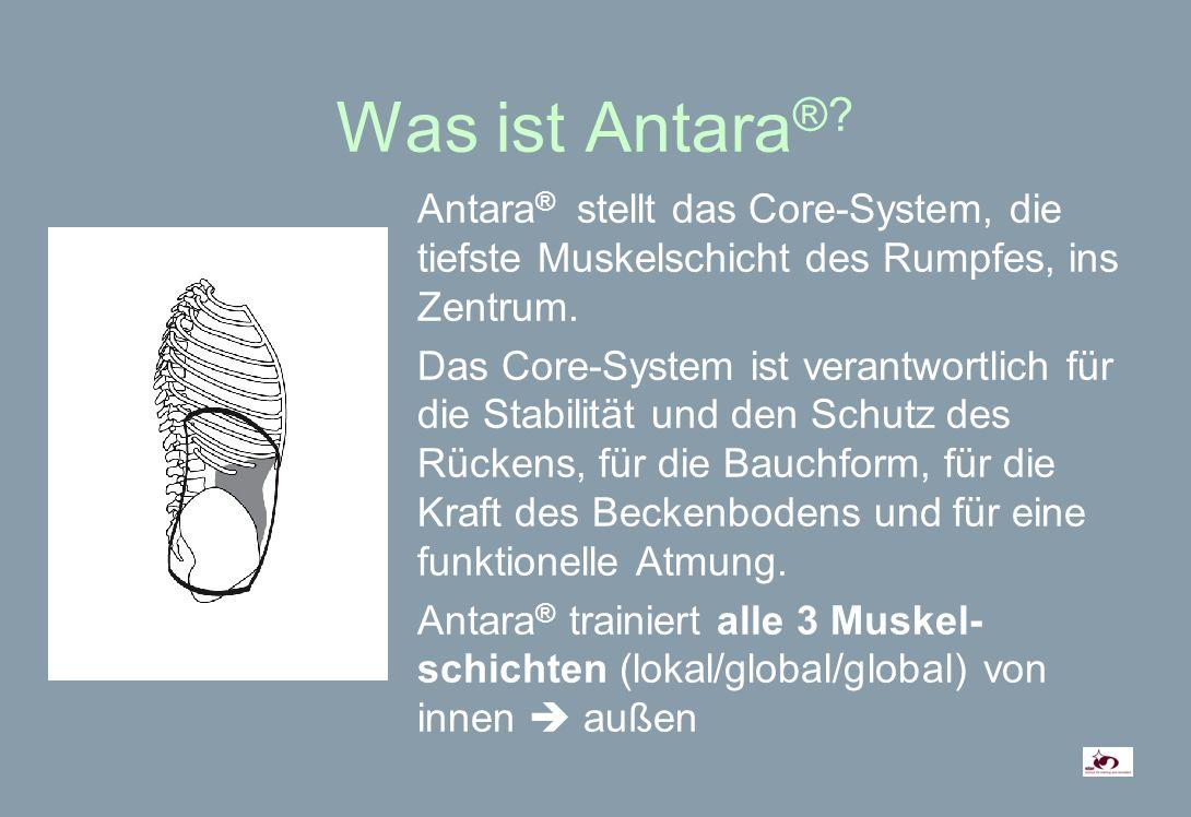 Was ist Antara ®.