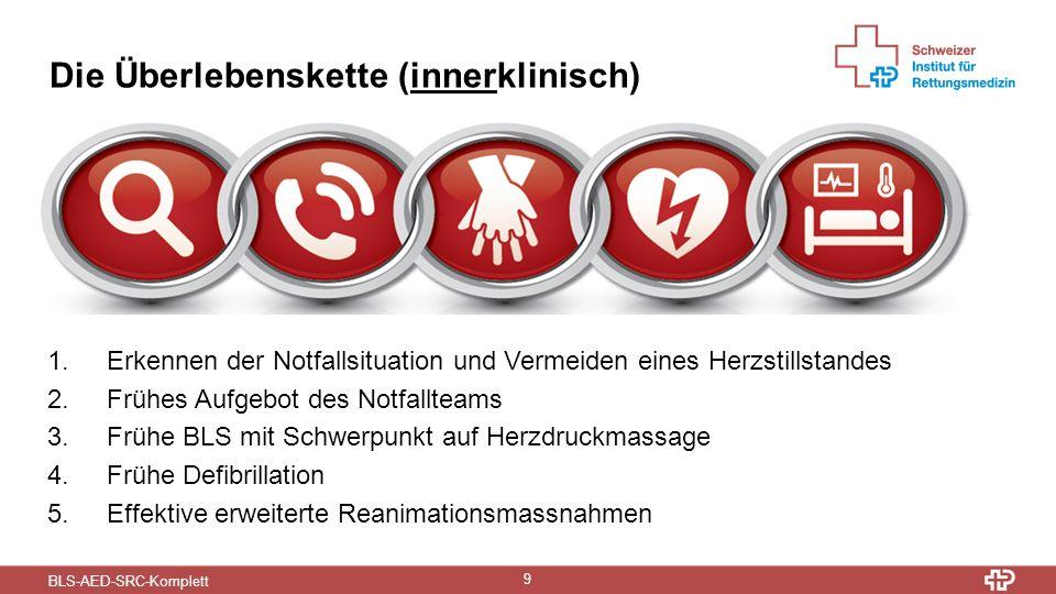 BLS-AED-SRC-Komplett 9 Die Überlebenskette (innerklinisch) 1.Erkennen der Notfallsituation und Vermeiden eines Herzstillstandes 2.Frühes Aufgebot des Notfallteams 3.Frühe BLS mit Schwerpunkt auf Herzdruckmassage 4.Frühe Defibrillation 5.Effektive erweiterte Reanimationsmassnahmen