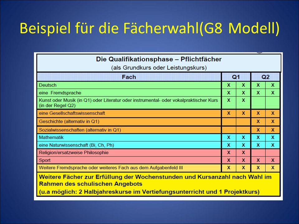 Beispiel für die Fächerwahl(G8 Modell)