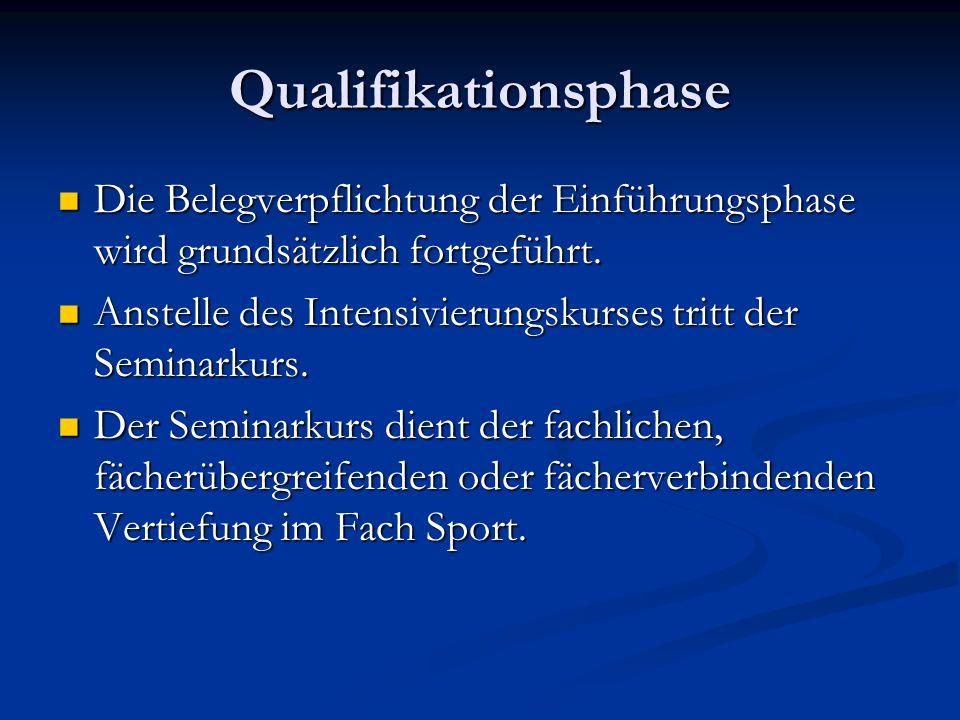 Qualifikationsphase Die Belegverpflichtung der Einführungsphase wird grundsätzlich fortgeführt.