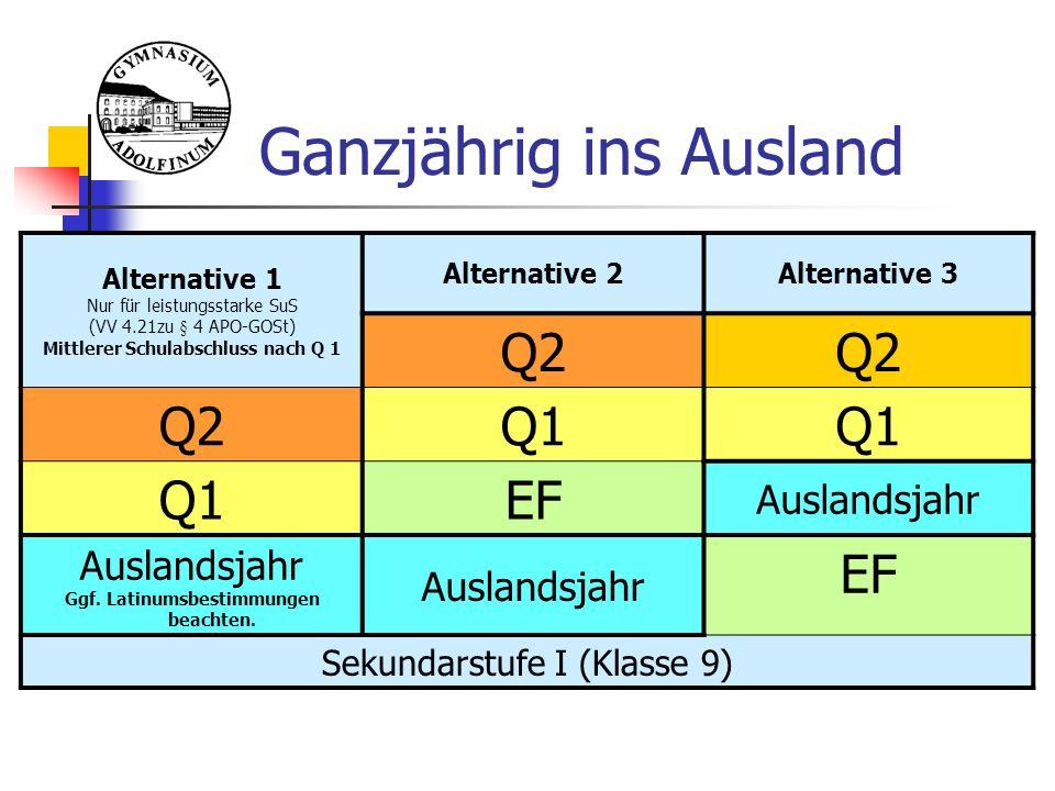 Ganzjährig ins Ausland Alternative 1 Nur für leistungsstarke SuS (VV 4.21zu § 4 APO-GOSt) Mittlerer Schulabschluss nach Q 1 Alternative 2Alternative 3 Q2 Q1 EF Auslandsjahr Ggf.
