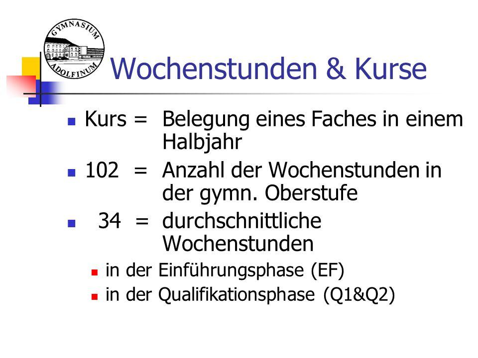 Schüler an die Uni Fortführung des Erweiterungsprojekts (Drehtürmodell) Einblicke in die Universität (Duisburg / Essen) Schnupperstudium Reelles Studium mit Scheinerwerb möglich Sollte vor dem Eintritt in die Qualifikationsphase erfolgen (Unterrichtsausfall) Ansprechpartner: Herr Klag