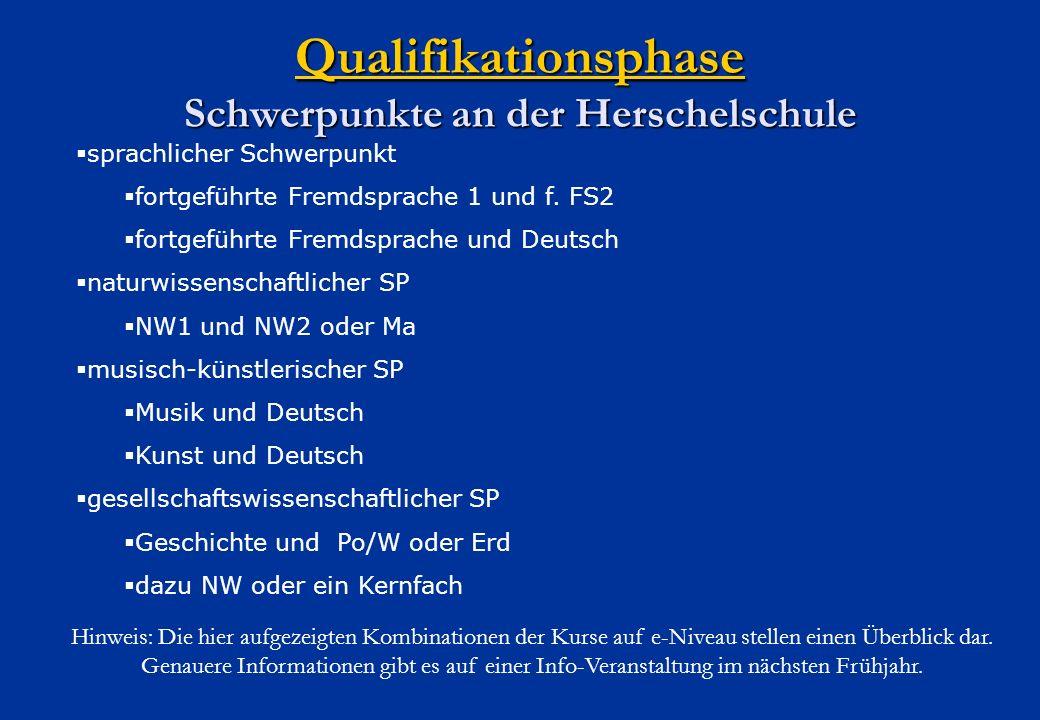 Qualifikationsphase Qualifikationsphase Schwerpunkte an der Herschelschule Qualifikationsphase  sprachlicher Schwerpunkt  fortgeführte Fremdsprache 1 und f.