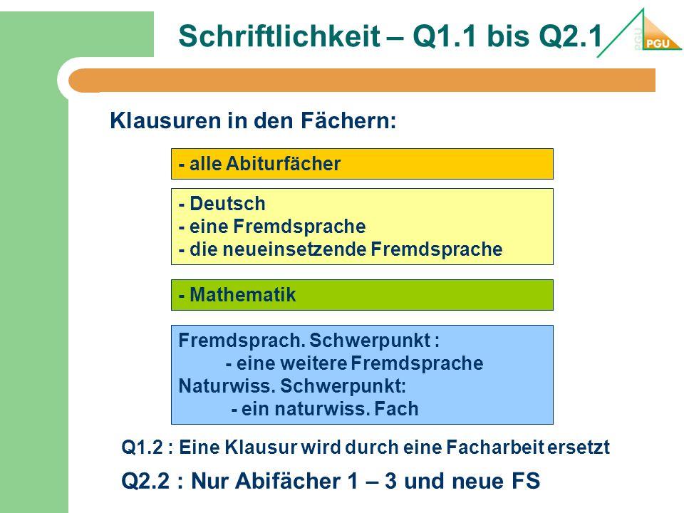 Schriftlichkeit – Q1.1 bis Q2.1 - alle Abiturfächer - Deutsch - eine Fremdsprache - die neueinsetzende Fremdsprache - Mathematik Fremdsprach.