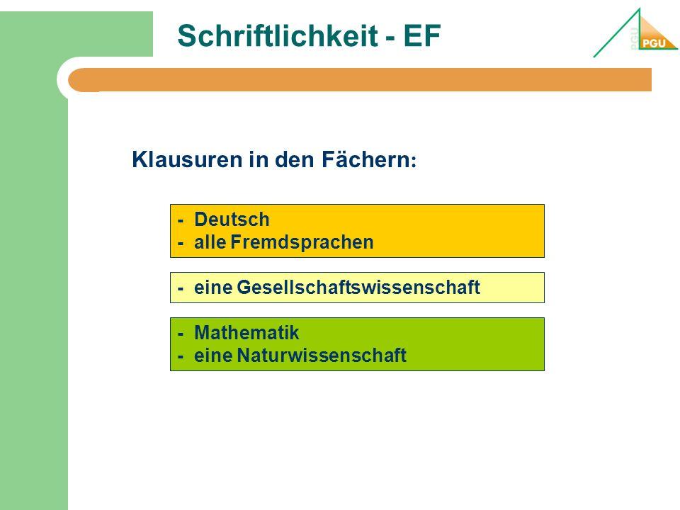 Pflichtbelegung – Q1/Q2 Q1Q2 Kurse Q1.1Q1.2Q2.1Q2.2 DeutschXXXX4 FremdspracheXXXX4 (2.