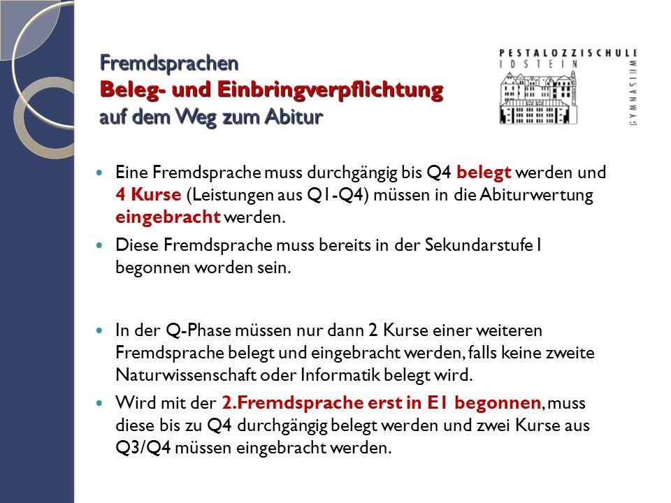 Fremdsprachen Beleg- und Einbringverpflichtung auf dem Weg zum Abitur Eine Fremdsprache muss durchgängig bis Q4 belegt werden und 4 Kurse (Leistungen aus Q1-Q4) müssen in die Abiturwertung eingebracht werden.