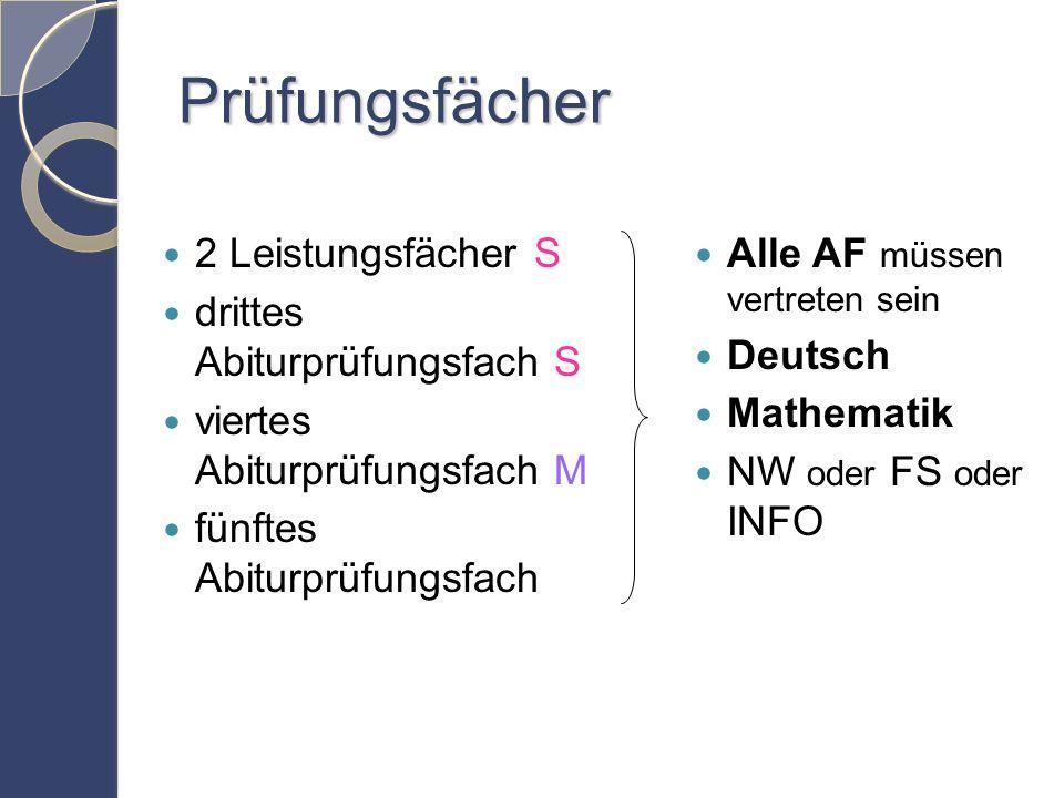 Prüfungsfächer 2 Leistungsfächer S drittes Abiturprüfungsfach S viertes Abiturprüfungsfach M fünftes Abiturprüfungsfach Alle AF müssen vertreten sein Deutsch Mathematik NW oder FS oder INFO