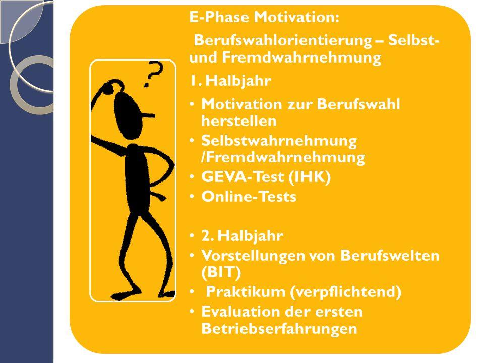 Grundstruktur der BOS E-Phase Motivation: Berufswahlorientierung – Selbst- und Fremdwahrnehmung 1.