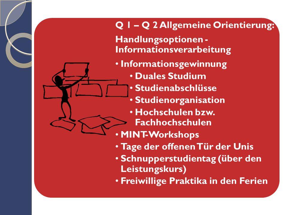 Q 1 – Q 2 Allgemeine Orientierung: Handlungsoptionen - Informationsverarbeitung Informationsgewinnung Duales Studium Studienabschlüsse Studienorganisation Hochschulen bzw.